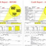 Time to get your free credit report