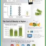 No. 1 resolution to lose weight also saves money!