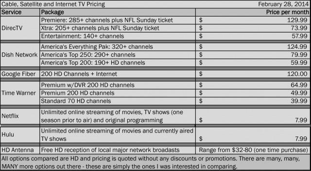 tv-price-compare