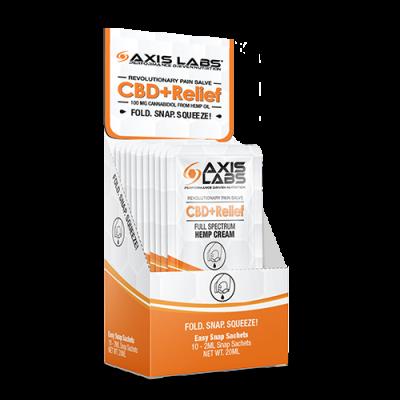 Brindes de sábado - Amostra grátis de creme de cânhamo do Axis Labs CBD + Relief 2