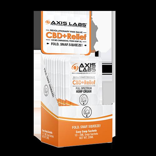 Brindes de sábado - Amostra grátis de creme de cânhamo do Axis Labs CBD + Relief 1